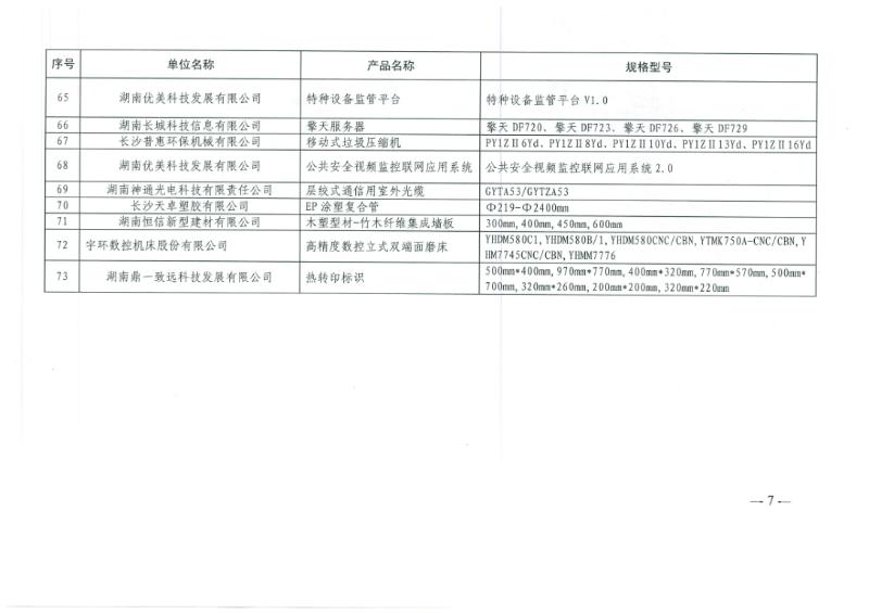 湖南省首购产品目录(第二批)7