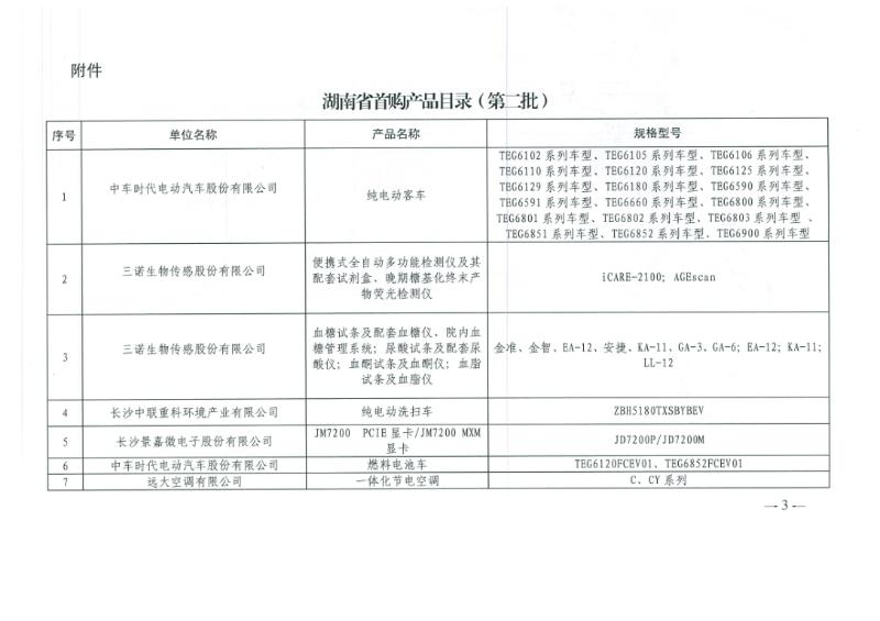湖南省首购产品目录(第二批)3