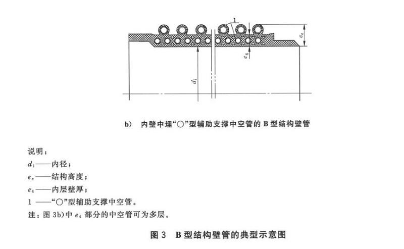 PE克拉管中A型管B型管和C型管怎么区分4