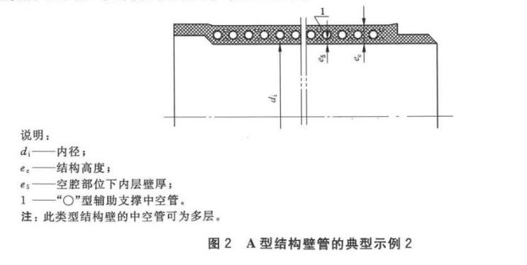 PE克拉管中A型管B型管和C型管怎么区分2