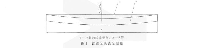 螺旋钢管直度